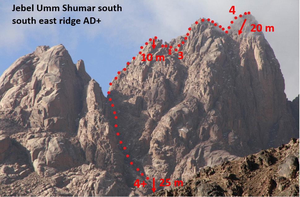 מסלול אל פסגה הרי סיני